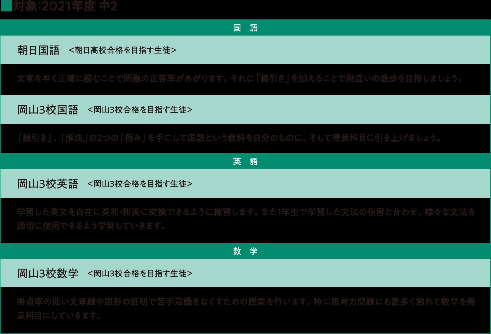 既卒/高等部 講座紹介>2018年度版 既卒/高3