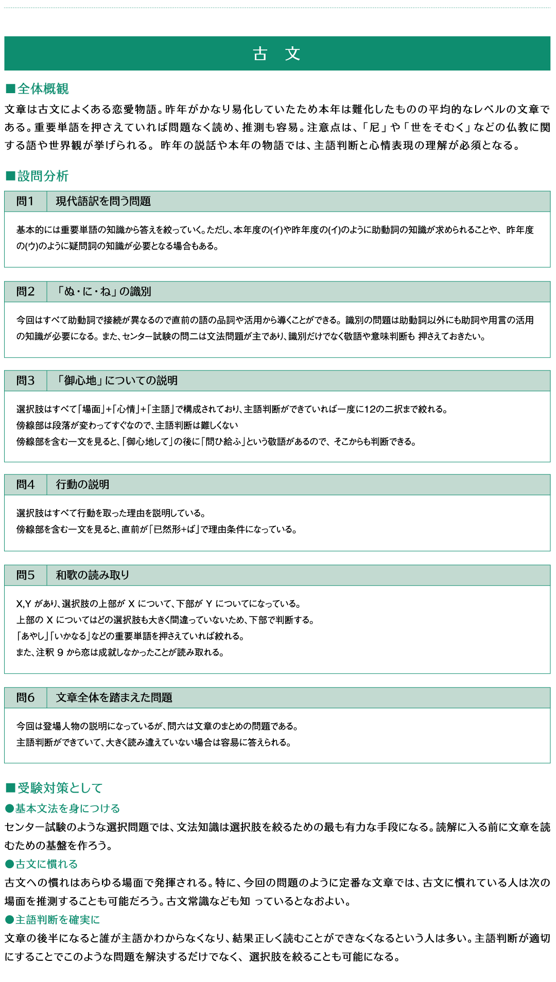 大学入試センター試験古文
