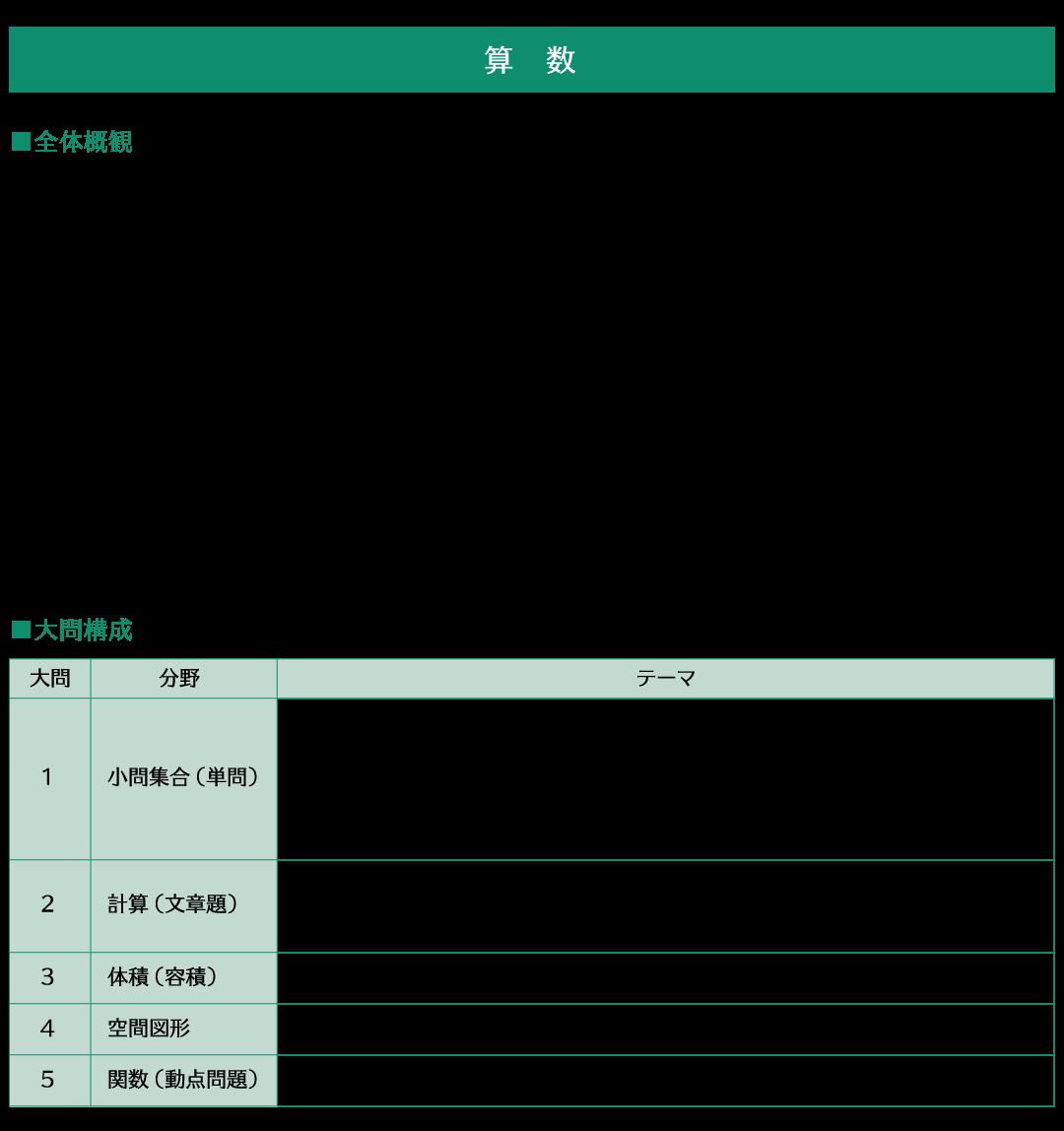 平成29年岡山白陵中学校入試分析算数