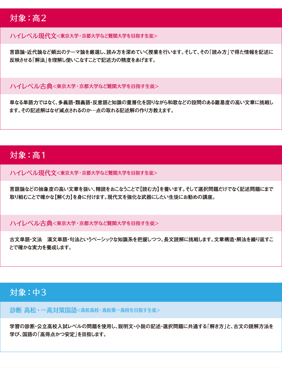 対象 高2/高1/中3 瓦町義塾 社長担当講座。瓦町義塾の社長自ら教鞭を執る講座は、東京大学、京都大学、早稲田大学、広島大学、岡山大学など有名志望校に合格した先輩たちから高い支持を受けております。